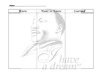 Martin Luther King jr KWL