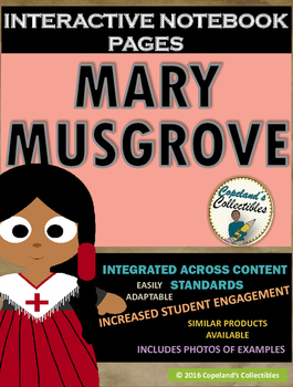Mary Musgrove's Interactive Notebook Pages