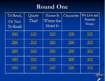 Mary Shelley's Frankenstein Jeopardy, Study Guide, Test Bundle