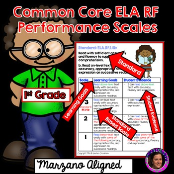 Marzano Aligned Common Core ELA  RF Performance Scales 1st Grade
