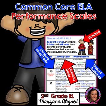 Marzano Aligned Common Core ELA RL Performance Scales 2nd Grade