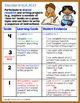 Marzano Aligned Common Core ELA Writing Performance Scales