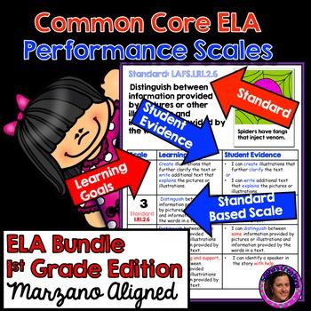 Marzano Aligned Common Core Performance Scales Bundle Grade 1