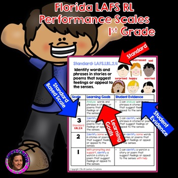 Marzano Aligned Florida LAFS RL Performance Scales 1st Grade