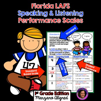 Marzano Aligned Florida LAFS SL Performance Scales 1st Grade