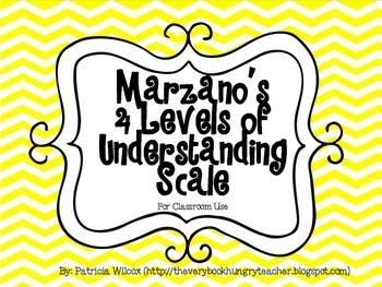 Marzano Levels of Understanding Scale