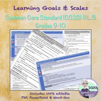Marzano Scale for Common Core Standard RL.9-10.3