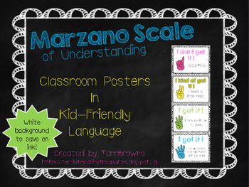 Marzano Scale of Understanding Posters -- Bright Colors an