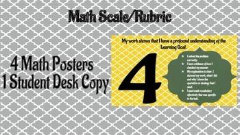 Marzano Scale/Rubric Posters