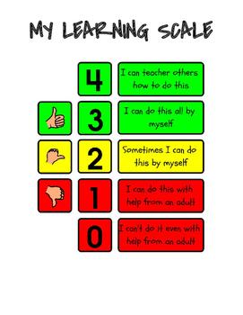 Marzano Self Assessment Scale