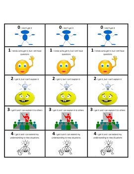 Marzano Style Assessment Cards