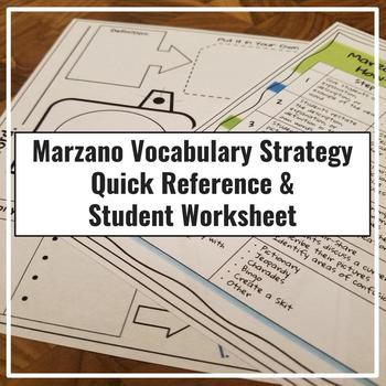 marzano vocabulary template - marzano vocabulary strategy quick reference by oh the