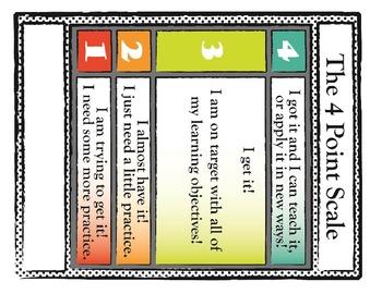 Marzano - based 4 point rubrics for the Visual Arts K-12.