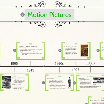 Mass Media Studies on Movies: Lesson Plan & Prezi