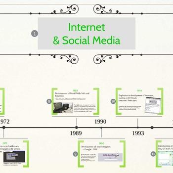Mass Media Studies on the Internet & Social Media: Lesson