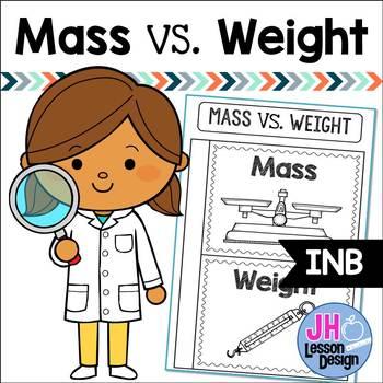 Mass vs. Weight: Interactive Notebook Foldable