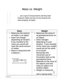 Mass vs. Weight Worksheet