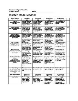 Master Made Modern Marking Sheet