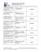 Mastering TOEFL Vocabulary: Sentence Study Sheets 1 - 8