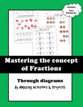 Identify fractions using diagrams  20+ Activities