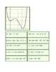Match Polynomial Graph to its Function