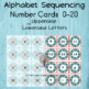 Alphabet and Number Cards uppercase and lowercase  2 Sets