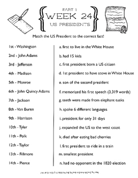 Match the President to the Facts Activity wk 24 Timeline
