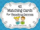 Reading Genres Matching Cards