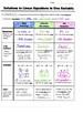 Math 8 Guided Interactive Math Notebook (Bundle): Expressi