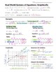 Math 8 Guided Interactive Math Notebook (Bundle): Systems