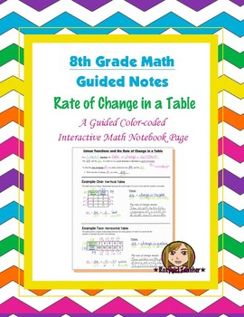 Math 8 Guided Interactive Math Notebook Page: Rate of Chan