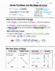 Math 8 Guided Interactive Math Notebook Page: Slope and Ra