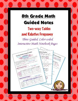 Math 8 Guided Interactive Math Notebook Pages: Two-way Tab
