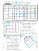 Math 8: Real Number System Unit Bundle
