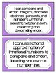 """Math 8: Virginia SOL """"I Can"""" Statements"""