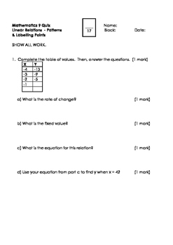Math 9 Quiz: Linear Relations & Labelling Points with FULL