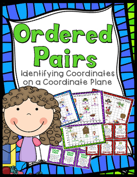 Ordered Pairs - Identifying Coordinates on a Coordinate Plane