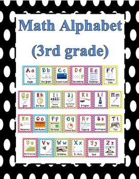 Math Alphabet 3rd Grade STAAR- Pink Green Black Polka Dots