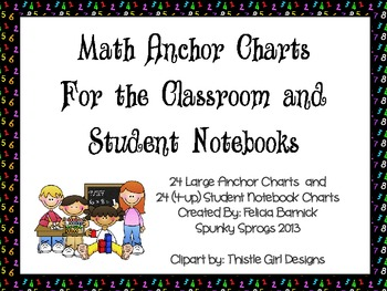 Math Anchor Charts For the Classroom and Student Notebooks