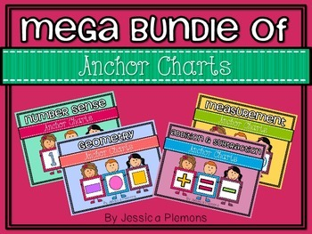 Math Anchor Charts: MEGA Bundle
