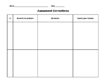 Math Assessment Corrections Graphic Organizer