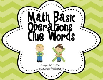Math- Basic Operations Clue Words
