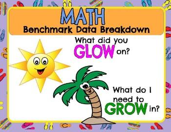 Math Benchmark Data Breakdown Digital and Printable Versio