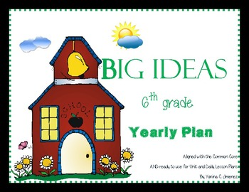 Math Big Ideas 6th Grade Annual Plans aligned with the Com