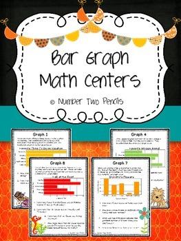 Math Center: Bar Graphs