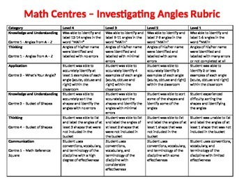 Math Centres - Investigating Angles Rubric