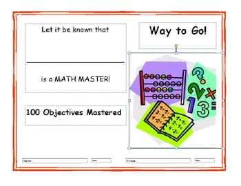 Math Certificate