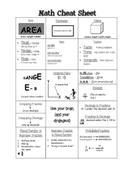 Math Cheat Sheet 5th Grade STAAR Test Prep
