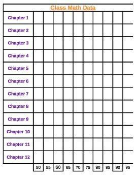 Math Class Data Sheet