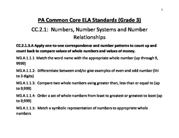 Math Common Core I WILL Statements